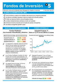 Fondos de inversión