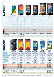 Los mejores smartphones gratis