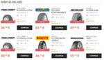 Ofertas de Confort Auto, ofertas del mes