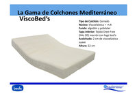 Colchones Beds