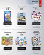 Ofertas de Carrefour, Premios innovación Carrefour 2015