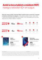 Ofertas de Vodafone, Març