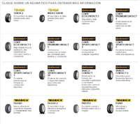 Catálogo de neumáticos