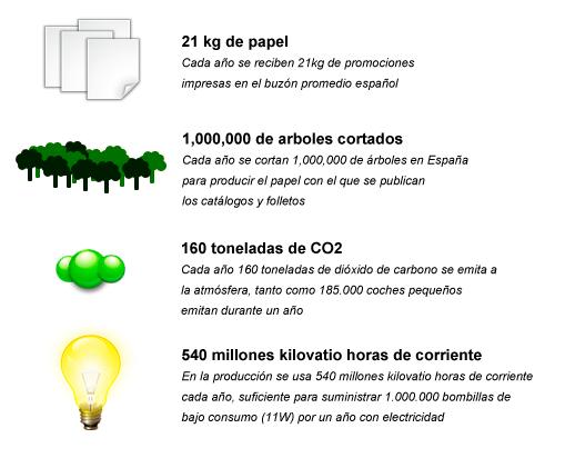 Cuatro razones para apadrinar un árbol