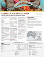Ofertas de Transrutas, Asia y Oceanía
