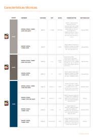 Catálogo de Flotas
