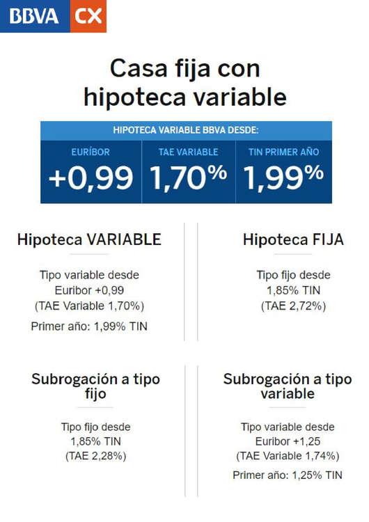 Ofertas de Catalunya Caixa, Hipotecas
