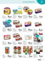 Ofertas de Supermercados Hiber, Ofertas Hiber