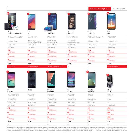 Ofertas de Vodafone, En Black Friday llévate de regalo una Playstation 4