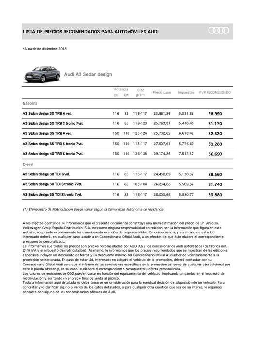 Ofertas de Audi, Lista de precios Audi A3 Sedan design